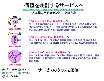特徴と研究内容のフレームワーク
